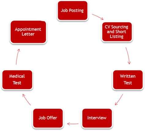 21 Free Financial Manager Resume Samples - Sample Resumes